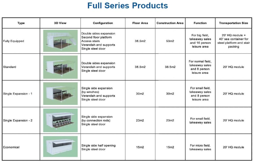 container boothfull series product