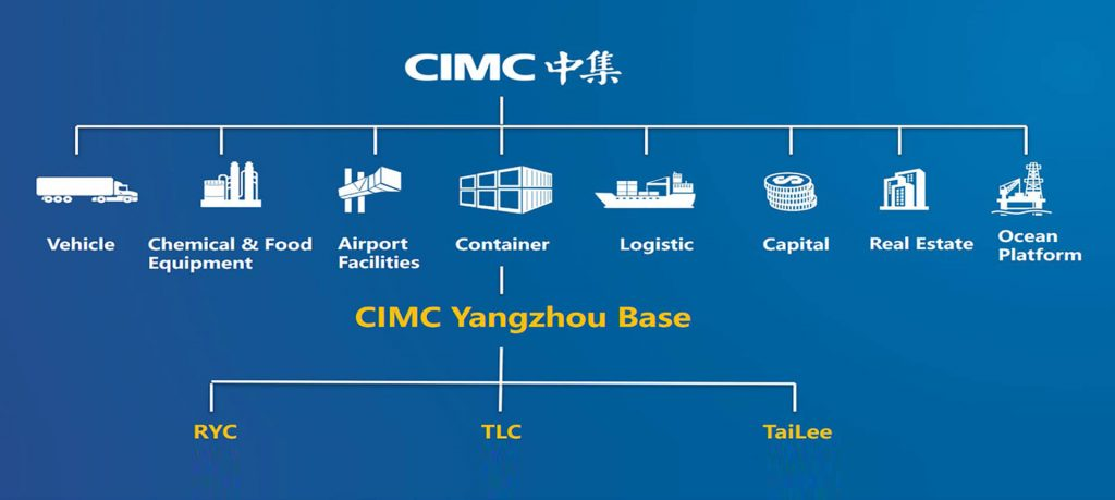 CIMC TLC|RYC container manufacturer organization chart