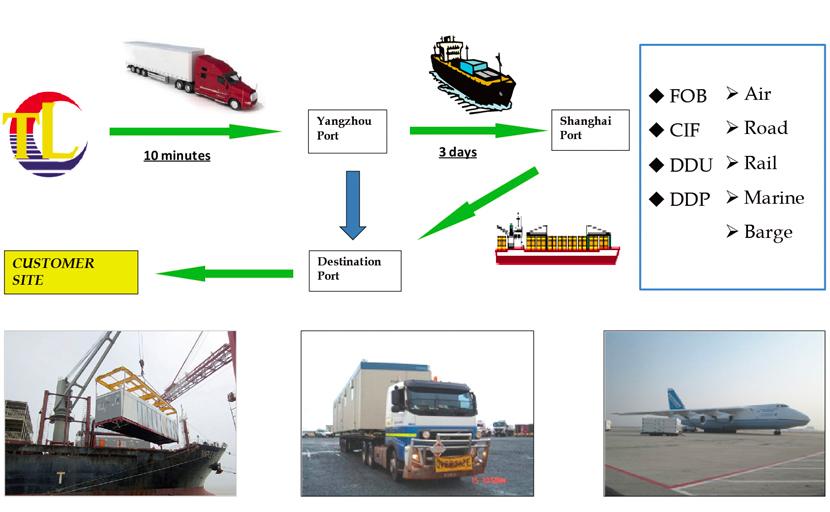 equipment container transportation
