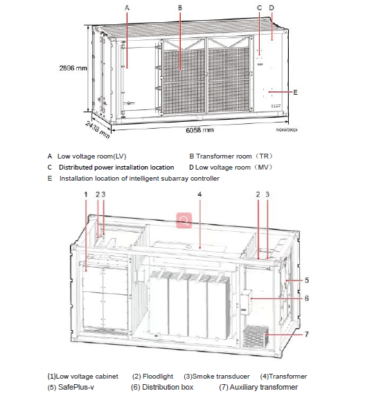 Solar container parts introduction